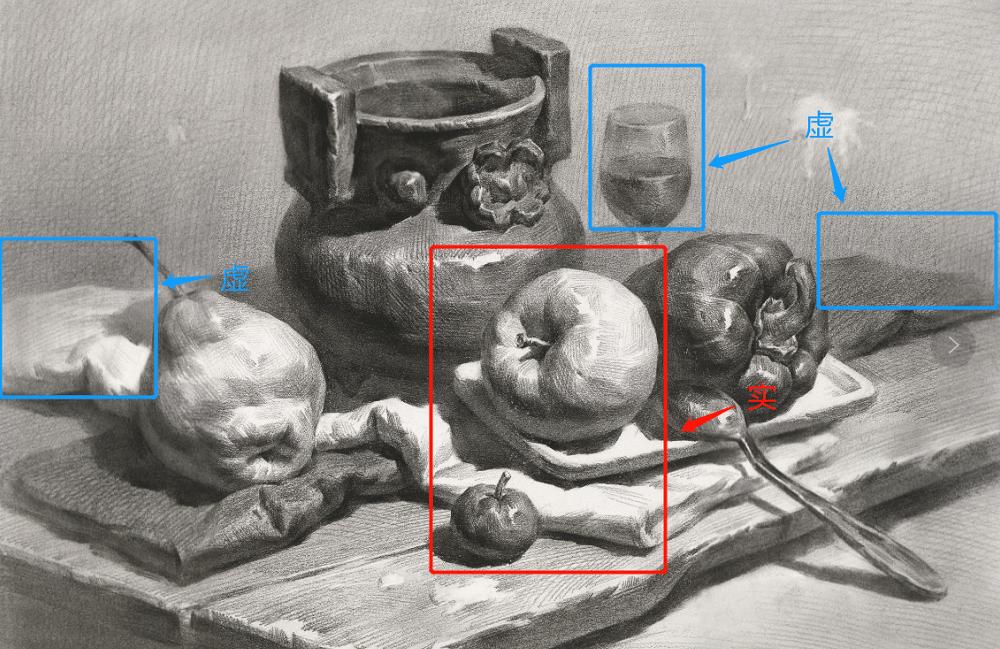素描静物形体透视不准、黑白灰拉不开?刻画抓住这几点