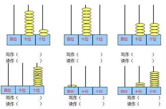数位和计数单位有什么区别(什么叫数位和计数单位)