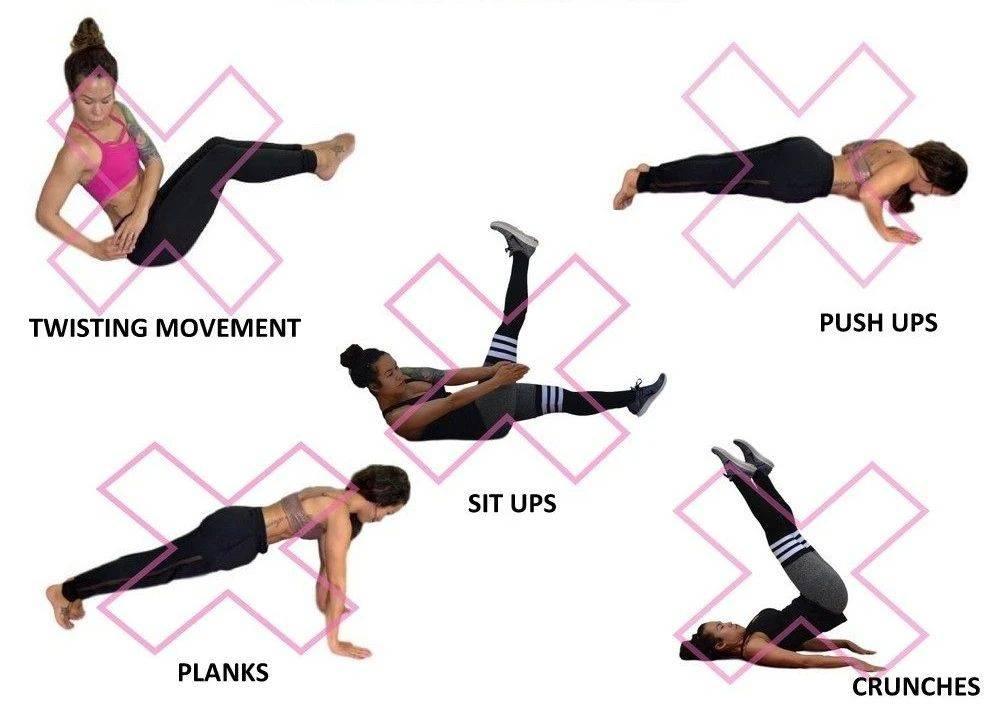 腹直肌分离恢复训练动作,什么是腹直肌分离插图(4)