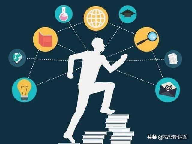 对在线教育类公司的未来发展,你怎么看?插图(3)