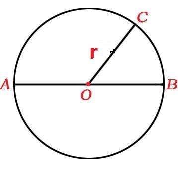 圆的周长公式怎么算(计算圆的周长的口诀)