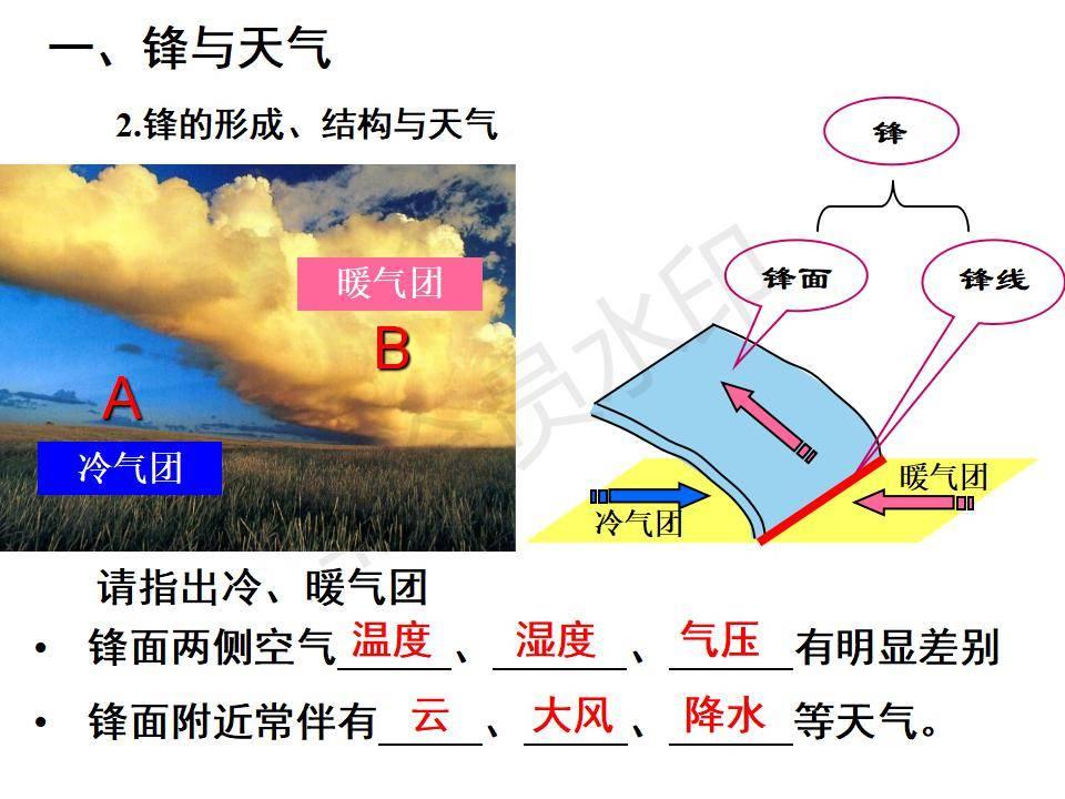 常见的天气系统(常见的天气系统知识点总结)
