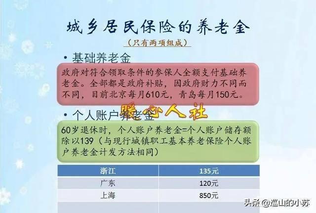 新农保缴费5000与待遇(农保交3000一年领多少)