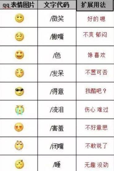 所有微信表情含义图解笑脸(最新微信58个表情含义介绍) 网络快讯 第11张