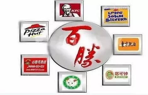 肯德基中国股份卖给谁了(马云收购肯德基为什么呢)插图(6)