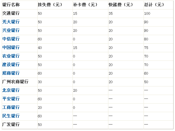 卖臭豆腐的成本和利润(卖臭豆腐的配方是什么)插图(9)