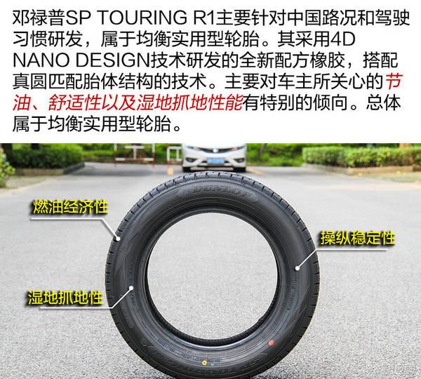 邓禄普轮胎属于什么档次(邓禄普和米其林的差距)插图(1)