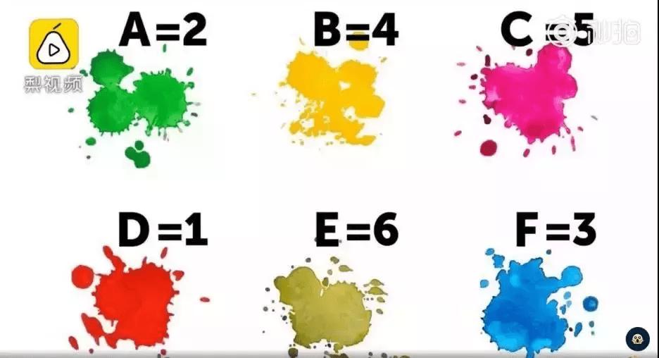 你的脑年龄是几岁游戏(大脑的年龄真的可以测吗)插图(14)