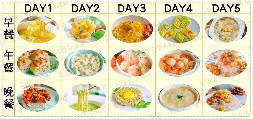 不吃,吃一口3种色素10种添加剂!自己在家做,比较健康安全~婴儿辅食