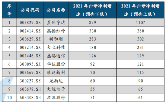 _大【正版竞技宝网址】金融 崛起,市场风向要变?