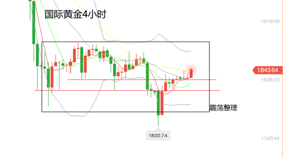 黄立忱:黄金的上涨速度已经放缓,黄金价格仍然不稳定