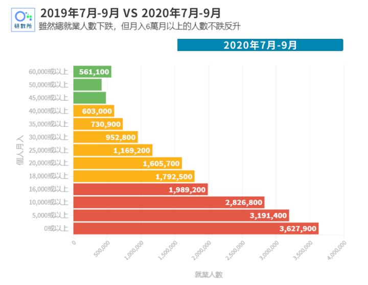 香港常住人口2021_2021中国人口大迁移报告 从城市化到大都市圈化