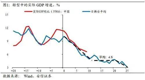 预计2030年中国经济总量_2015中国年经济总量