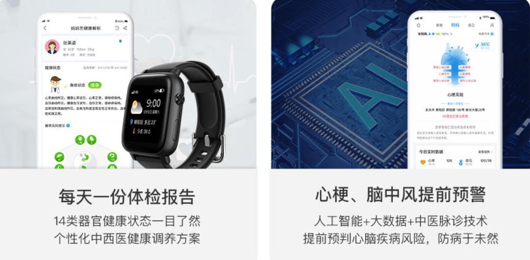【安顿预警手表】2021年春节,有什么适合送长辈的智能产品推荐?