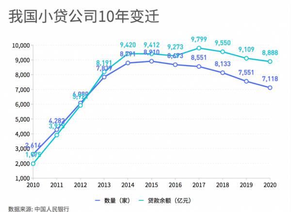 广东减少人口_广东人口年龄结构