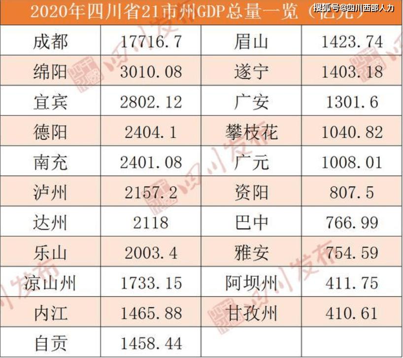 横州市的gdp_南宁哪个区县最富有 哪个区县是潜力股 GDP排名新鲜出炉,第一名是 .