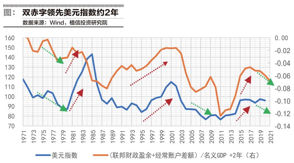 中国经济已进入积极补货阶段