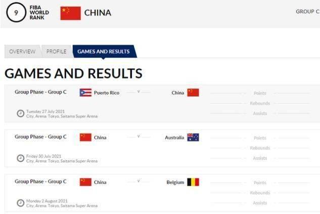 中国女篮奥运小组赛赛程
