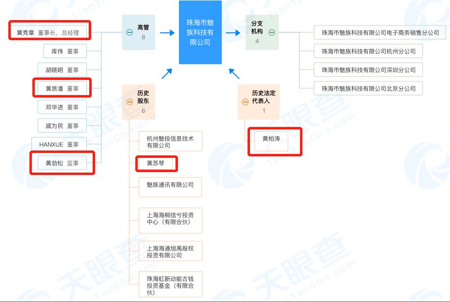 天顺平台总代-首页【1.1.0】  第2张