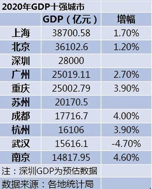 近十年延安经济总量_陈奕迅十年图片