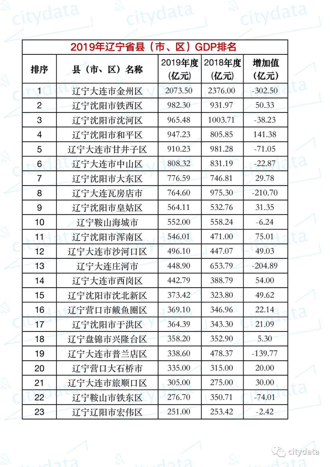 鞍山人均收入_鞍山师范学院