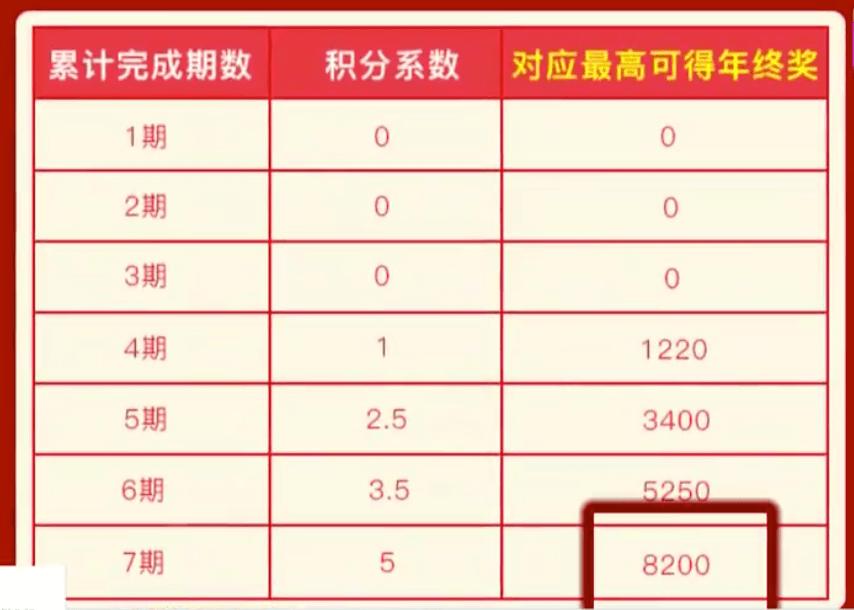 饿了么向骑手致歉:部分春节奖励设定目标偏高,将额外补偿并优化单量设计