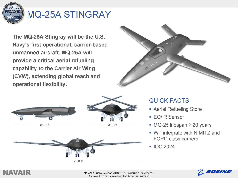 美海军力量倍增器,可同时保障6架战斗机,活动半径增至1300公里