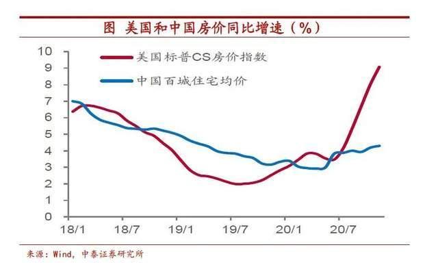 今年来油价上涨28%,铜价上涨11%!李迅雷:大宗商品为何涨价?行情结束了吗