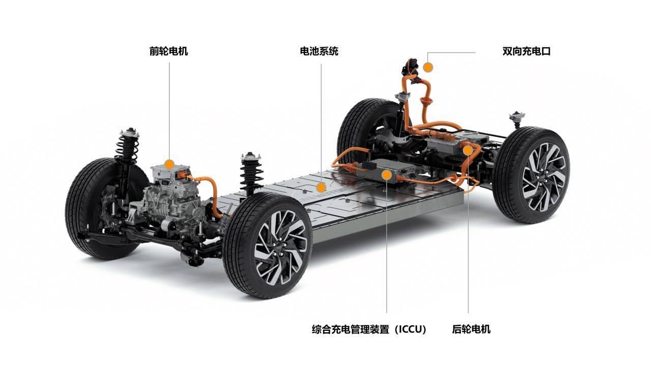 陈余表示,该车│起亚专用纯电动汽车可行驶600公里,或将于年内在中国亮相