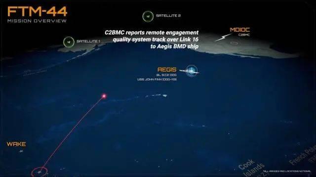全球拦截洲际导弹还不够,美国正搞分弹头拦截和更先进激光