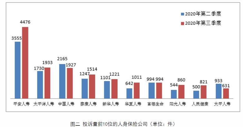 中国平安遭前员工发文举报内外勤勾结,回应已开除被举报人并做出相关处理