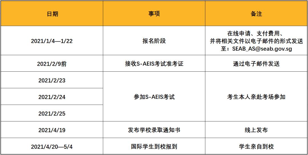 【留学】新加坡S-AEIS考试已结束,接下来有哪些问题需要注意?