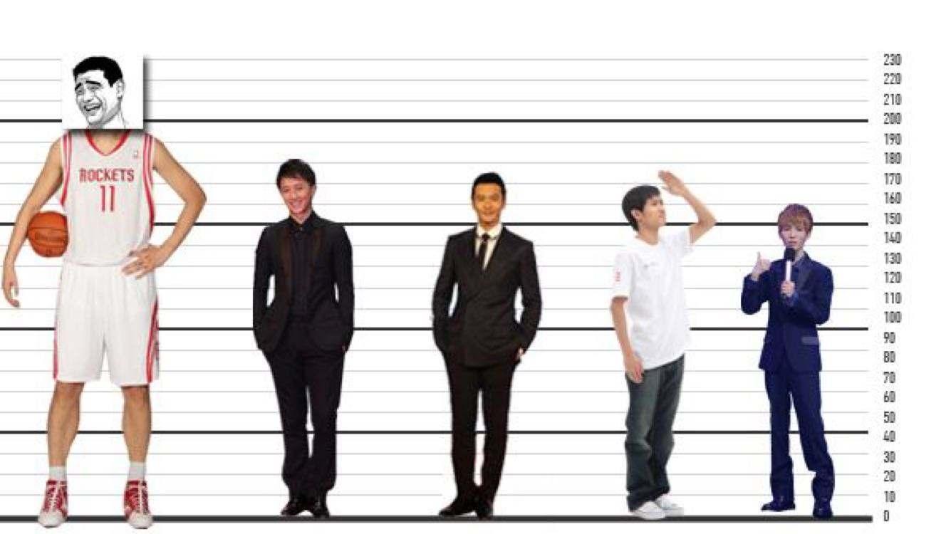 研究发现:1米8不是理想身高,这个范围最有利,家长:还有机会