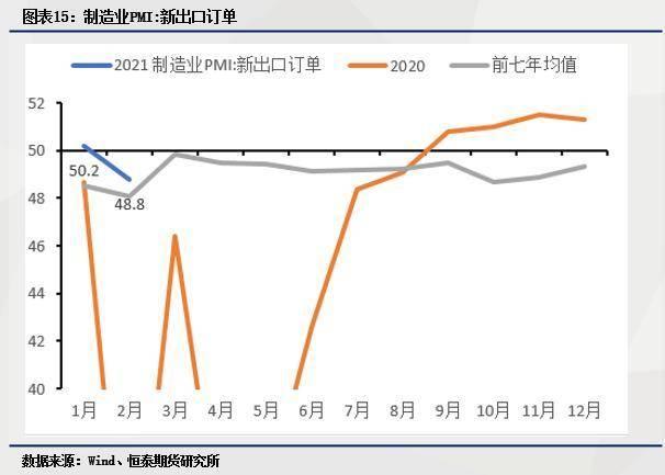 2021年宏观经济总量_2021宏观经济分析gdp
