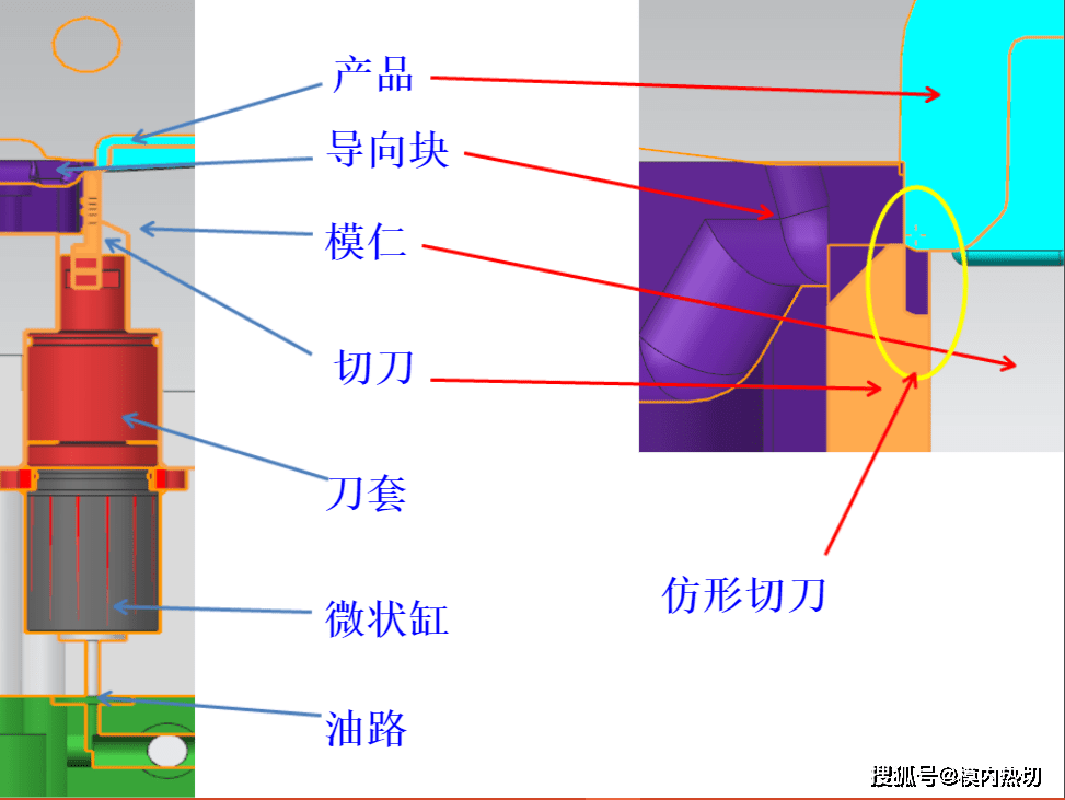 模内切 模内切配件 高压时序控制器 切刀设计