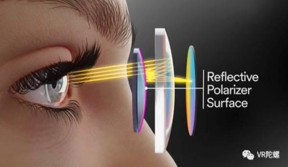 揭秘ODM巨头和硕VR眼镜,或将代工苹果头显