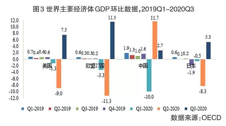 疫情影响下中国gdp_疫情下的gdp分析图