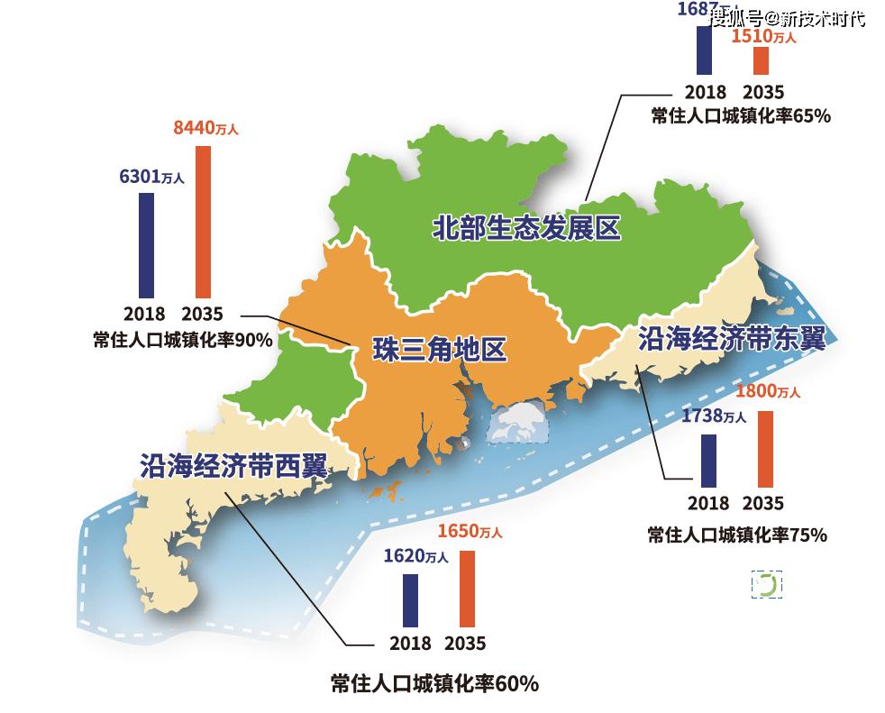 中国第一人口大省_中国评论新闻 中部六省人口空心化 重庆为最 外流是主因