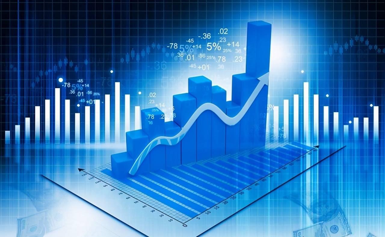 房地产指数和市场都有这个大规律!一些机构对地产股一致看好