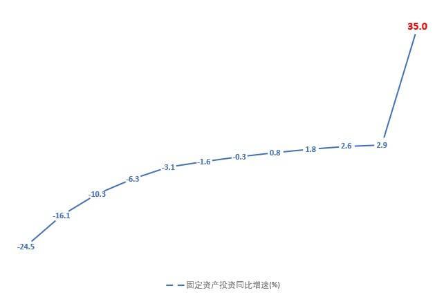 2020年1月份gdp_世行版2020年GDP前十强:美国第1、日本第3、印度第6、韩国第10