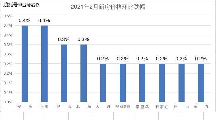 2021年2月份gdp情况_一季度GDP能有18 么 2021年2月宏观数据预测