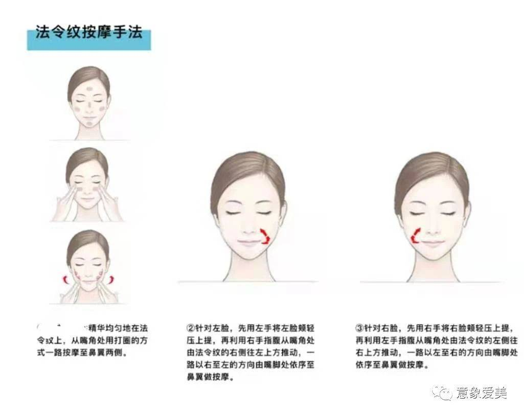 『脸部细纹改善』按摩手法