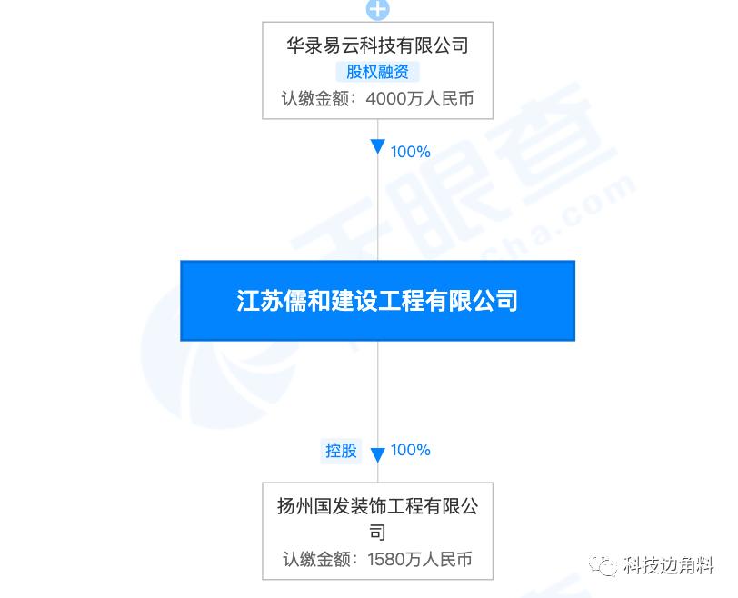 百度控股公司全资收购江苏汝河建筑工程公司