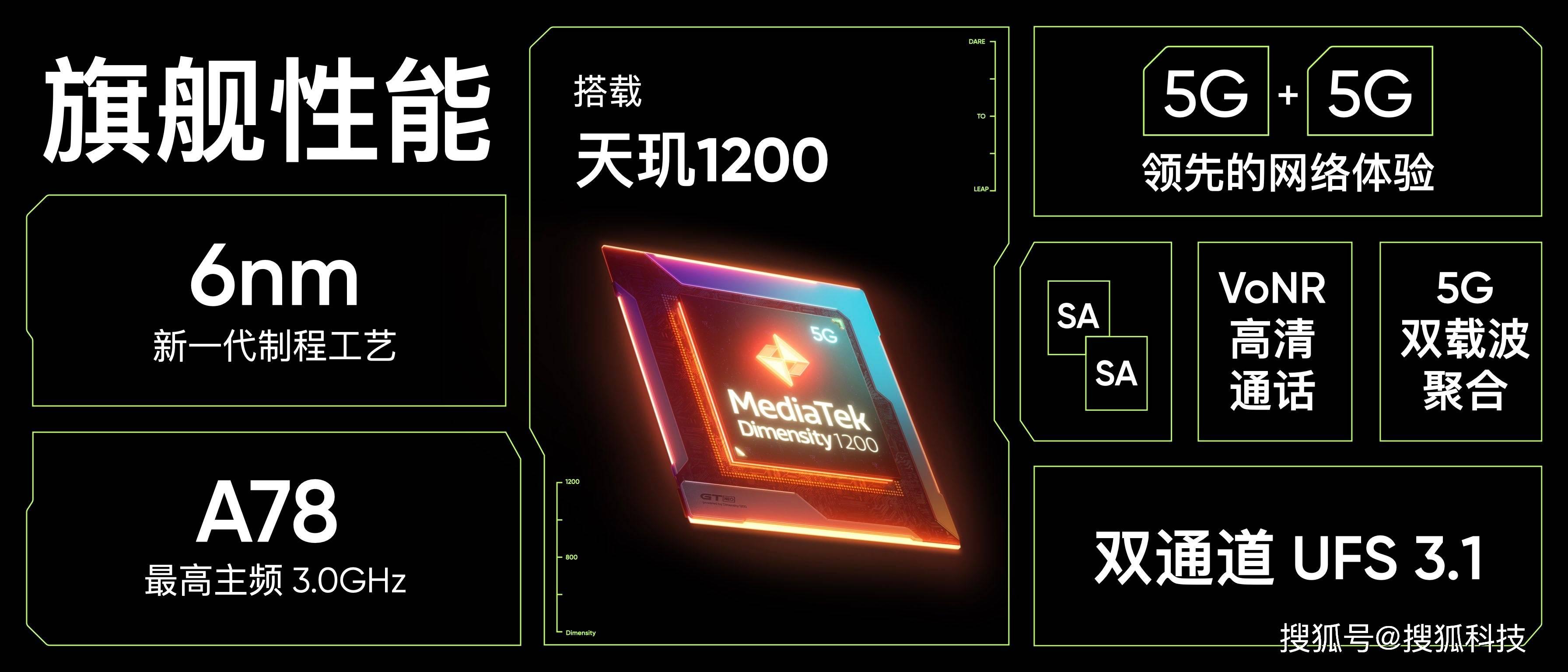 realme 真我GT Neo发布:搭载天玑1200芯片,1799元起售