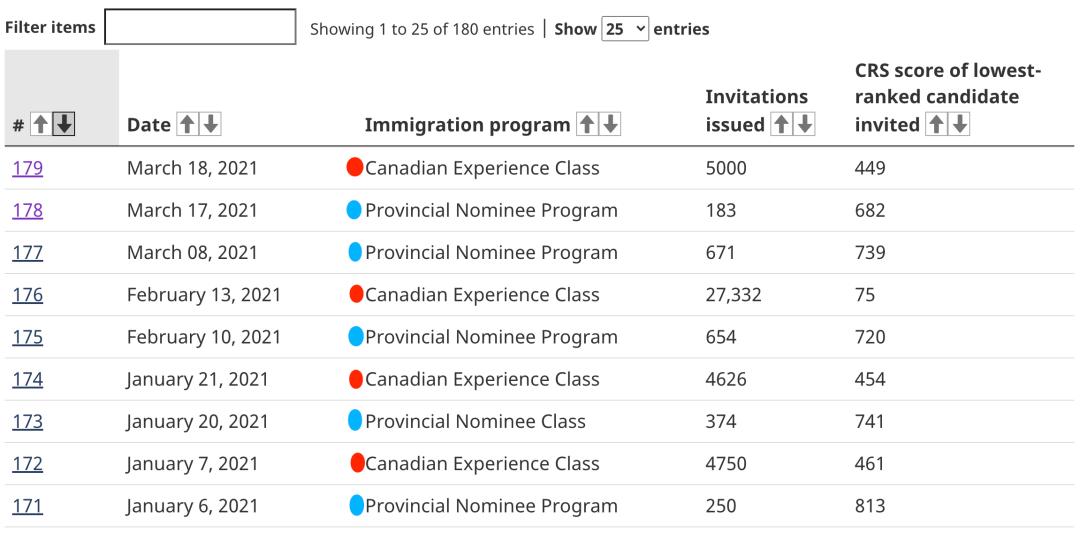 加拿大2020人口变化_加拿大人口密度图