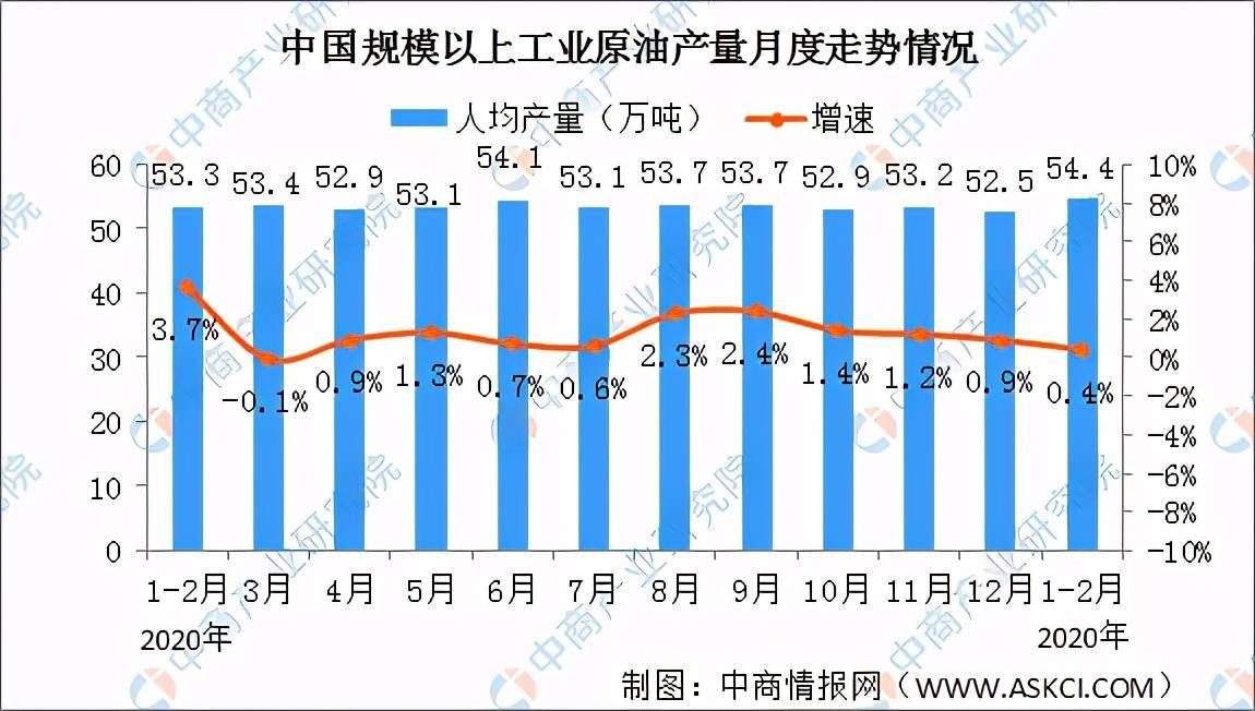 2021年云南gdp暴增_2021年1季度中国GDP增长18.3 ,越南呢(3)