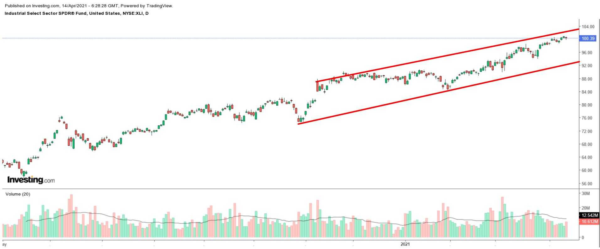 原创             美股Q1财报季避坑指南:关注两大板块,规避这个行业