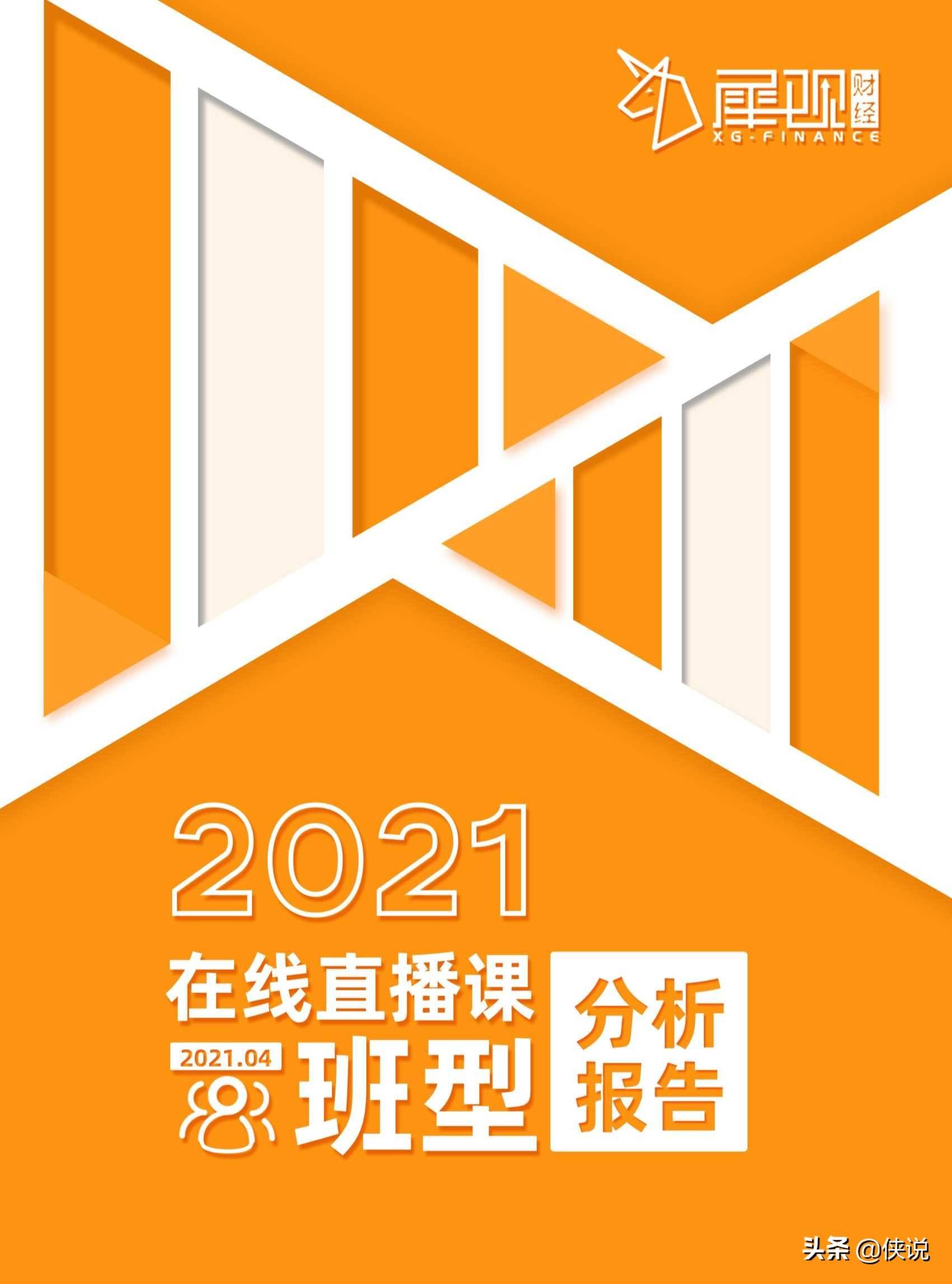《2021在线直播课班型分析报告》| 犀观财经