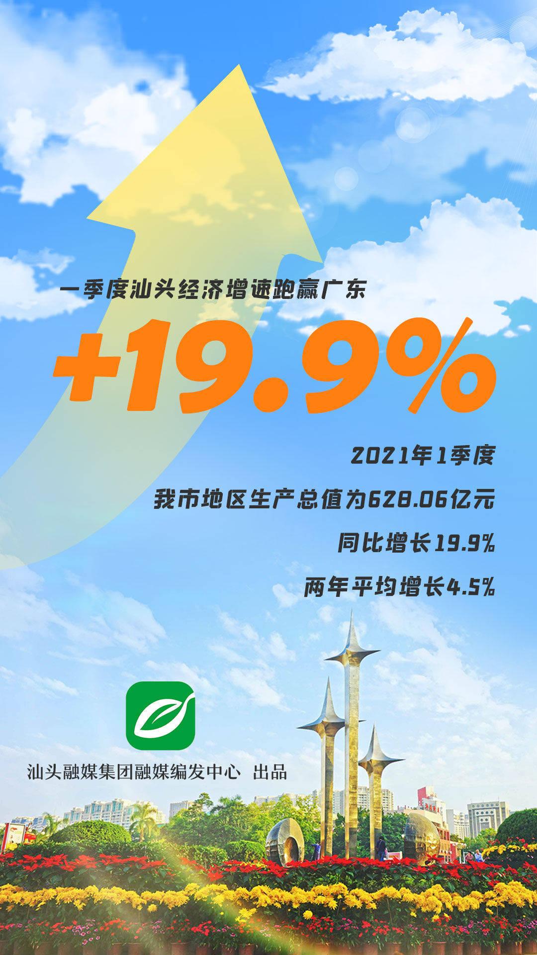 """汕头gdp_GDP增长19.9%!一季度汕头经济""""开门红"""""""