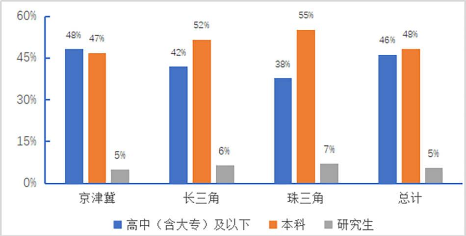 离开北京的都是什么人?手机大数据告诉你